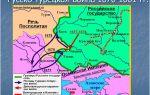 Война 1676 – 1681 гг. между россией и турцией