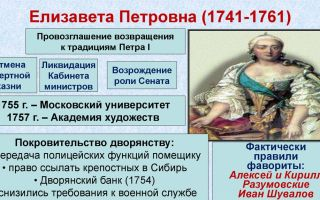 Возрождение россии при елизавете i петровне в 1741 — 1761 гг.