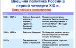 Европейская политика россии в 1813—1820-х годах xix века