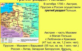 Польская война 1795 года