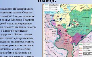 Окончательное объединение северо-западной руси