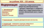 Модернизация в начале хх века в россии