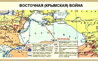 Карта: основные боевые действия крымской войны