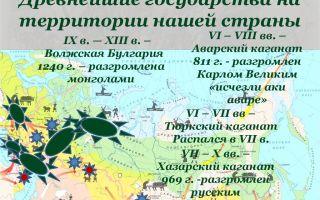 Народы и древнейшие государства на территории нашей страны