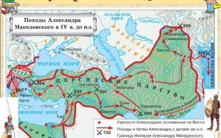 Завоевания александра македонского в средней азии