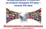 Международные отношения во второй половине xx — начале xxi века