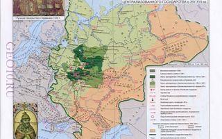 Образование российского государства в конце xv — начале xvi в.