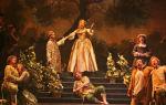 Русское театральное искусство