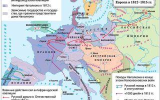 Общеевропейская война против франции и наполеона 1892 — 1814 гг