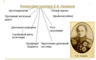 Реформы государственного устройства 1700-1725 годах