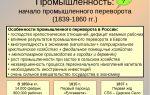 Начало промышленного переворота в россии и экономика при николае i