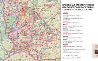 Орловская наступательная операция 1943 года (12 июля – 18 августа)