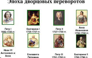 Екатерина i. наследство петра великого, начало дворцовых переворотов