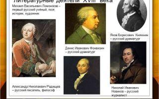 Видные деятели xvii, xviii, xix веков