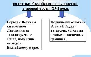 Внешняя политика русского государства