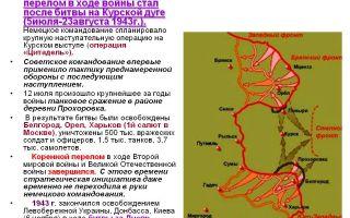 Коренной перелом в ходе войны. курская битва 1943 г.