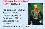 Реформы александра ii 60-70 гг.