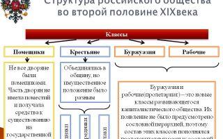 Изменения в социальной структуре россии. помещики и буржуазия.