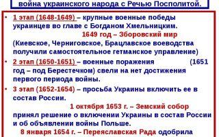 Национально-освободительная борьба в польше в первой половине 1944 г.