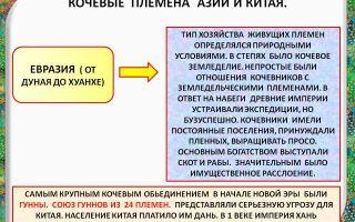 Земледельческие области и кочевые племена средней азии в 7-4 вв. до н. э.