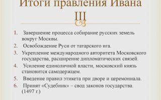 Основные итоги правления ивана iii