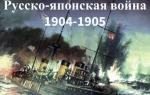 Русско-японская война 1904 — 1905 годах