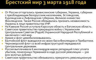 Брестский мир 1918 года