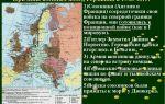 Международное значение победы над германским агрессором и его союзниками