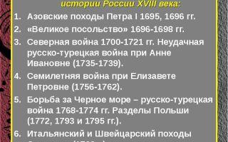 События в россии конца xviii века