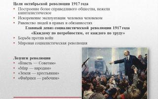 Октябрьская революция 1917 года: лозунги, цели, особенности