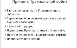 Украинский фактор в гражданской войне