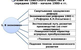Социальное развитие советского общества