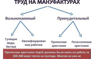 Принудительный труд на русских мануфактурах