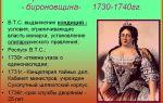 Трагедия наследников анны иоанновны и «бироновщина»