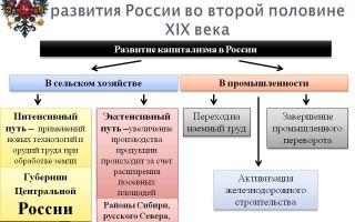Модернизация российской экономики во второй половине xix века