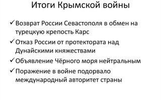 Причины, этапы и результат крымской войны