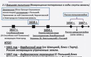 Внутренняя и внешняя политика россии в xvii в. «бунташный» век