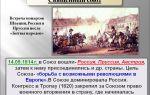 Внешняя политика царизма в 1815 — 1825 гг. священный союз реакционных монархий. конгрессы