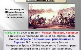 Внешняя политика царизма в 1815 – 1825 гг. священный союз реакционных монархий. конгрессы