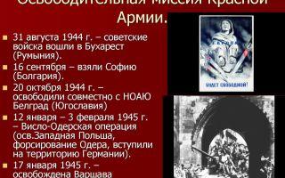 Открытие второго фронта. освободительная миссия красной армии
