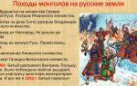 Борьба русских земель и княжеств с монгольским завоеванием и крестоносцами в xiii в.