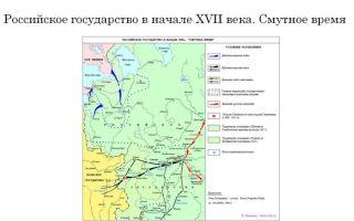 Смута в начале xvii века в российском государства
