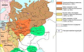 Становление русского государства в xv веке