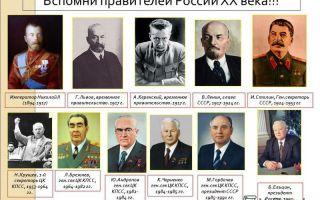 Руководители государства в 20 — начале 21 веке
