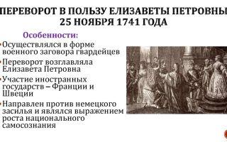 Ноябрьский переворот 1741 года