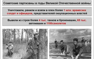 Характерные черты партизанской войны и боевой деятельности подполья в 1944 г.