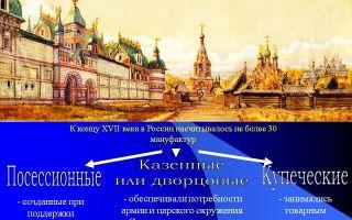 История россии xvii век
