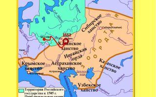 Образование казанского, астраханского, крымского и сибирского ханств