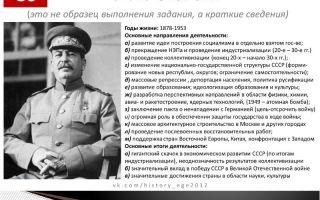 Сталинизм и реформы в стране после войны