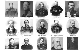 Выдающиеся исторические деятели xix века